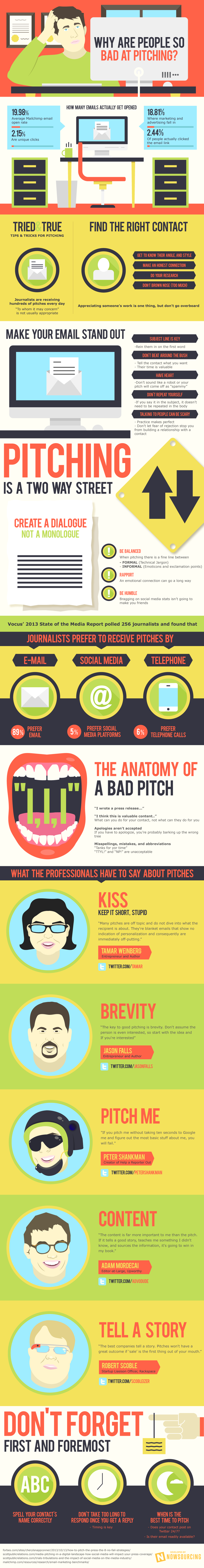 bad-pitching-infograph