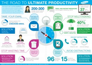 samsung_ultimate_productivity_infographic-300x212